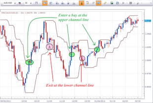 How_to_trade_forex_in_your_spare_time_body_pict0001.png, How to Trade Forex in Your Spare Time