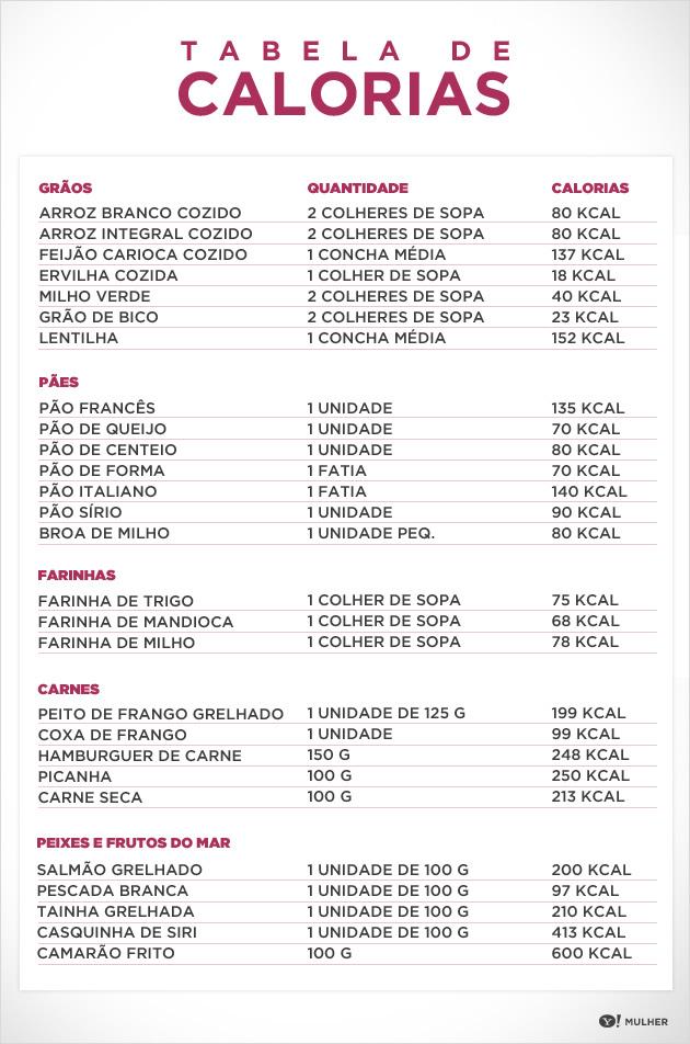 Muito Sora Soraia: NUTRIÇÃO - Tabela de Calorias dos alimentos mais  XG19