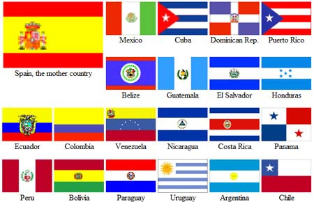 Spanish Speaking Countries Flags Quizlet - Best Picture Of