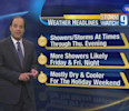 Showers, storms possible through week