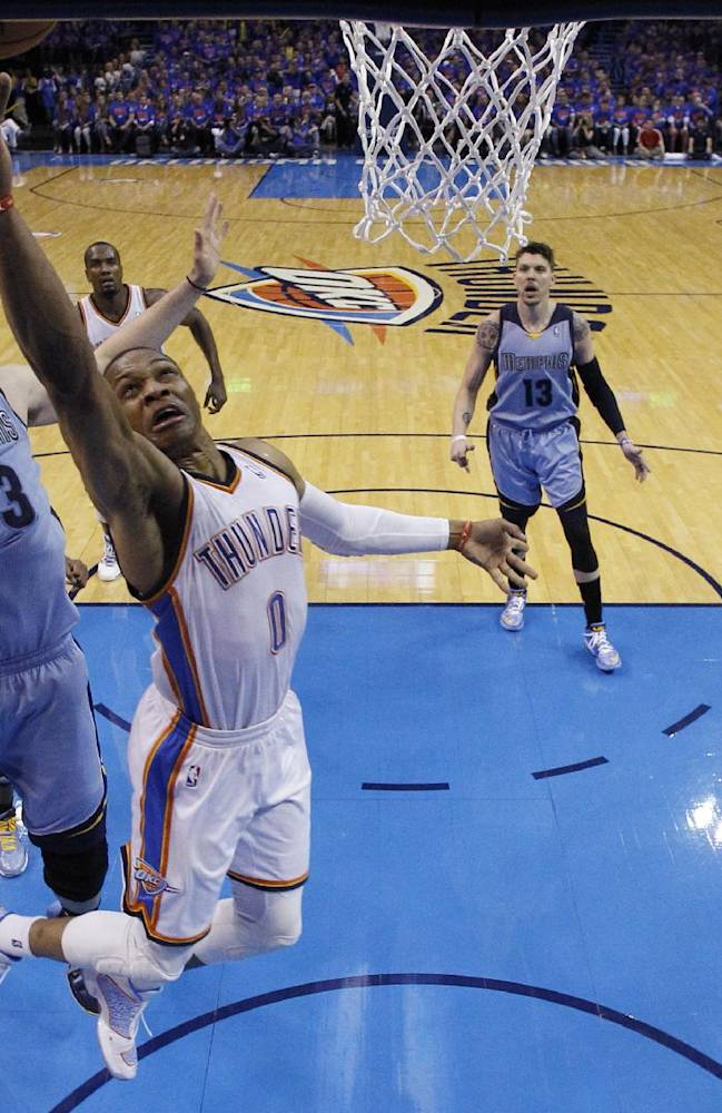High-scoring Thunder, Clippers to meet