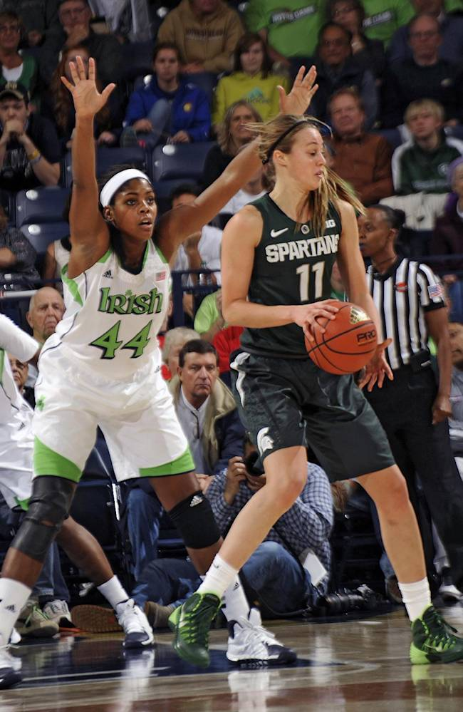 Michigan State forward Annalise Pickrel, right, posts up as Notre Dame forward Ariel Braker defends during the first half of an NCAA college basketball game Monday, Nov. 11, 2013, in South Bend, Ind
