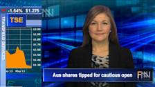 Aust Share Market Outlook - 21/05/13, 08:15am EST