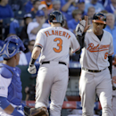 Orioles raise expectations in spite of ALCS sweep The Associated Press