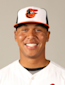 Luis Mart&iacute;nez - Baltimore Orioles