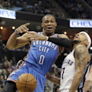 Oklahoma City Thunder's Russell Westbrook (0) is fouled by Jerryd Baylesst (7) in the first half of an NBA basketball game in Memphis, Tenn., Wednesday, Dec. 11, 2013. The Thunder defeated the Grizzlies 116-100 The Associated Press