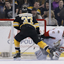 Boston Bruins center Patrice Bergeron (37) scores against Ottawa Senators goalie Craig Anderson (41) during the first period of an NHL hockey game in Boston, Saturday, Feb. 8, 2014 The Associated Press