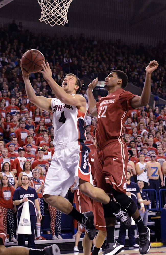 No. 13 Gonzaga beats Washington State 90-74
