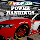 Power Rankings: Kes holds off Gordon for first