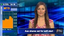 Aust Share Market Outlook - 17/05/13, 08:15am EST