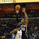 San Antonio Spurs v Memphis Grizzlies - Game Four Getty Images