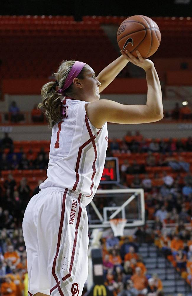 Oklahoma guard Nicole Kornet (1) shoots against Oklahoma State in the first half of an NCAA college basketball game in Stillwater, Okla., Sunday, Feb. 16, 2014. Oklahoma State won 73-57