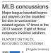 Graphic shows the number of MLB concussions since 2005; 1c x 3 1/2 inches; 46.5 mm x 88 mm;