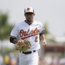 Orioles open season with Hardy and Wieters on disabled list The Associated Press