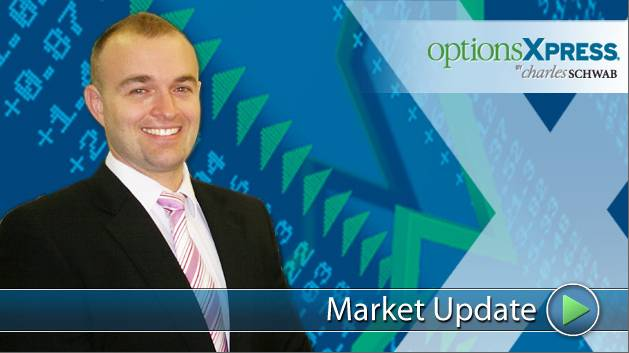 optionsXpress Morning Market Update - Dec 10 2013