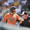 Orioles rely on pitching in bid to repeat as AL East champs The Associated Press