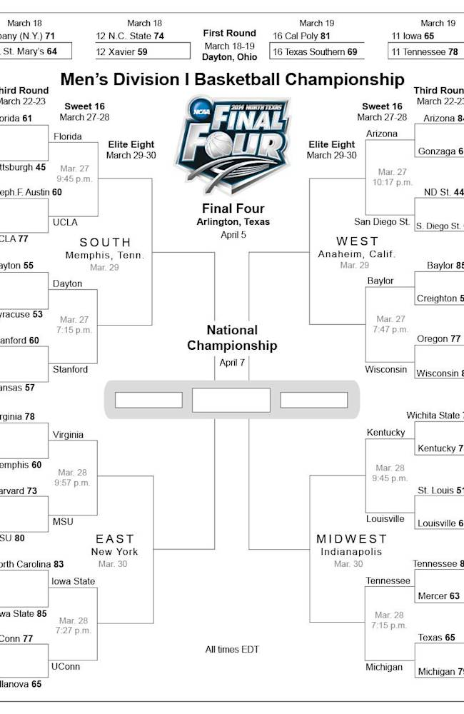 Bracket for the 2014 NCAA Mens Division I Basketball Championship; 5c x 8 inches; 245.5 mm x 203 mm;