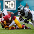 Washington Redskins' DeSean Jackson (11) is tackled by Philadelphia Eagles' Bradley Fletcher (24) as Malcolm Jenkins (27) dives in for a late hit during the first half of an NFL football game, Sunday, Sept. 21, 2014, in Philadelphia The Associated Press