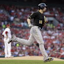 Lynn wins 10th, Cardinals top Pirates 5-2 The Associated Press