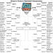 Backet for the 2014 NCAA Womens Division I Basketball Championship; 5c x 8 inches; 245.5 mm x 203 mm;