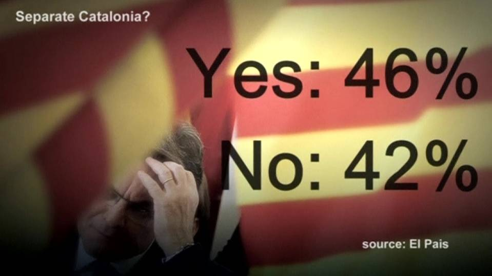 Madrid gives thumbs down to Catalan vote