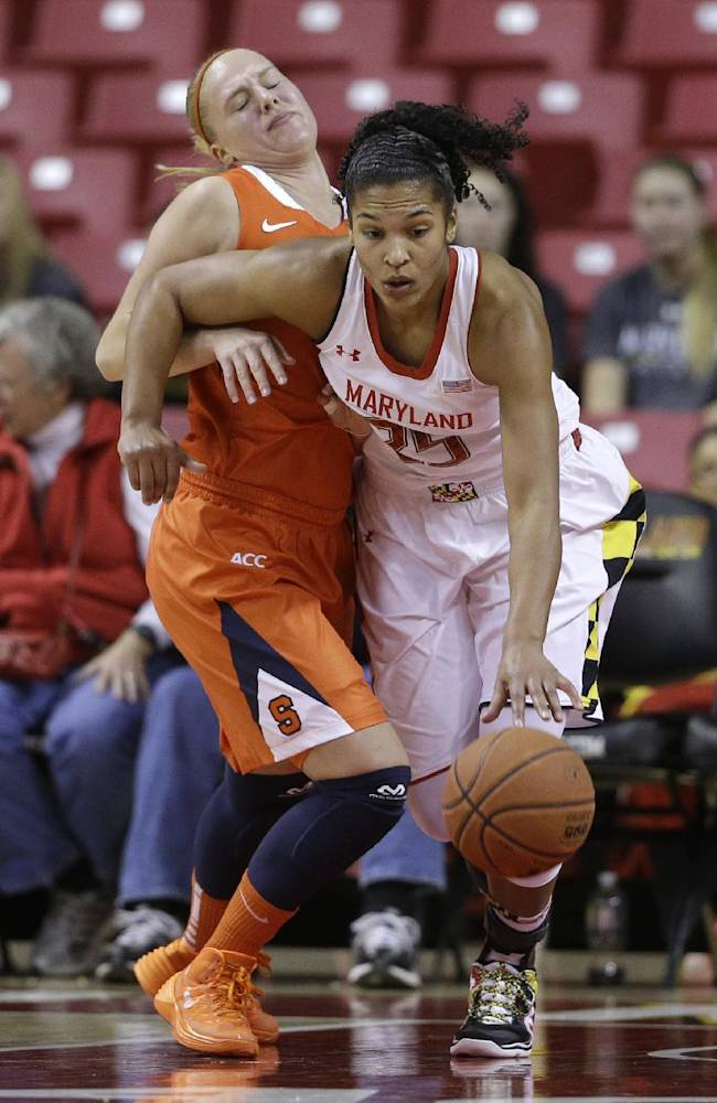 Maryland forward Alyssa Thomas, right, drives past Syracuse guard Isabella Slim in the second half of an NCAA college basketball game in College Park, Md., Thursday, Jan. 16, 2014. Maryland won 77-62