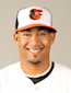 Jair Jurrjens - Baltimore Orioles