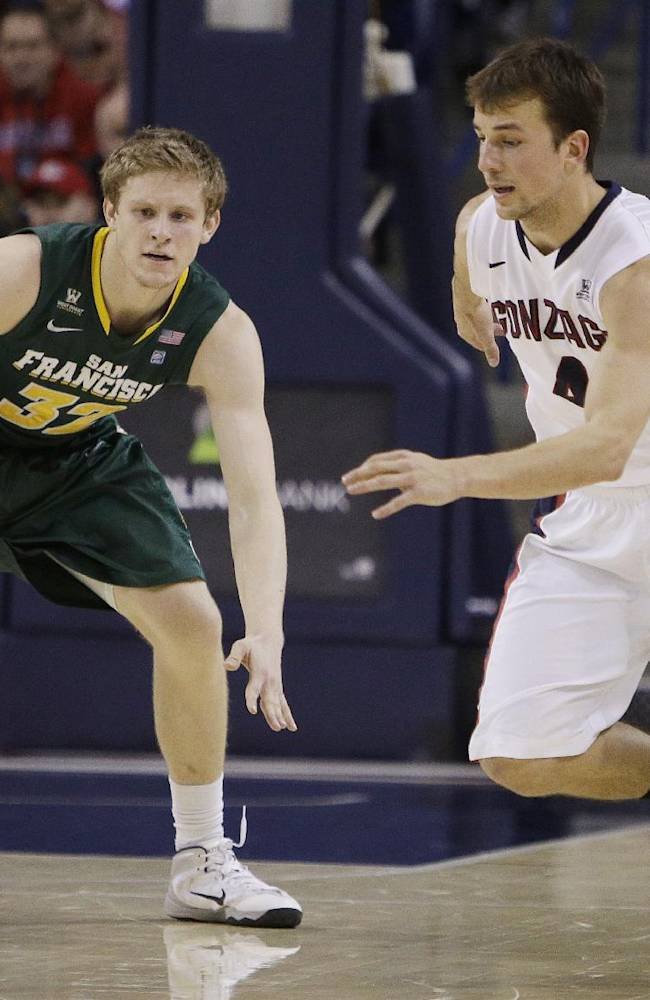 San Francisco's Tim Derksen (32) and Gonzaga's Kevin Pangos (4) chase after the loose ball during the second half of an NCAA college basketball game on Monday, Dec., 30, 2013 in Spokane, Wash. Gonzaga won 69-41