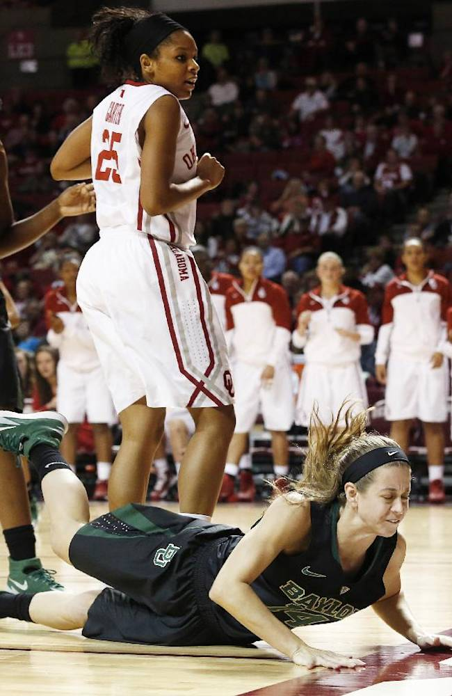 Baylor's Makenzie Robertson (14) goes down while Baylor's Sune Agbuke (22) and Oklahoma's Gioya Carter (25) look on during the second half of an NCAA college basketball game in Norman, Okla., Feb. 3, 2014