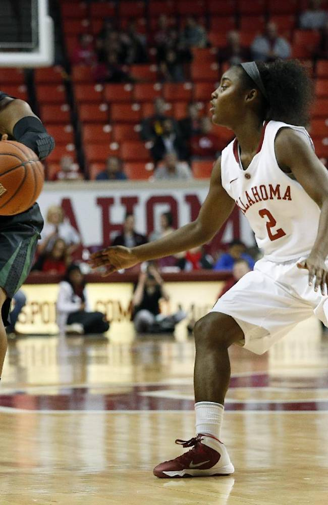 Baylor's Odyssey Sims (0) passes a ball past Oklahoma's T'ona Edwards (2) during the first half of an NCAA college basketball game in Norman, Okla., Feb. 3, 2014