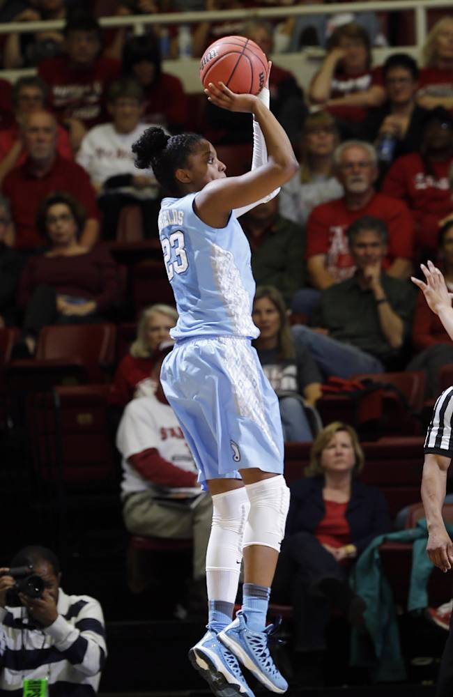 DeShields leads North Carolina past South Carolina
