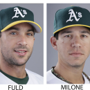 A's deal Tommy Milone to Twins for Sam Fuld The Associated Press