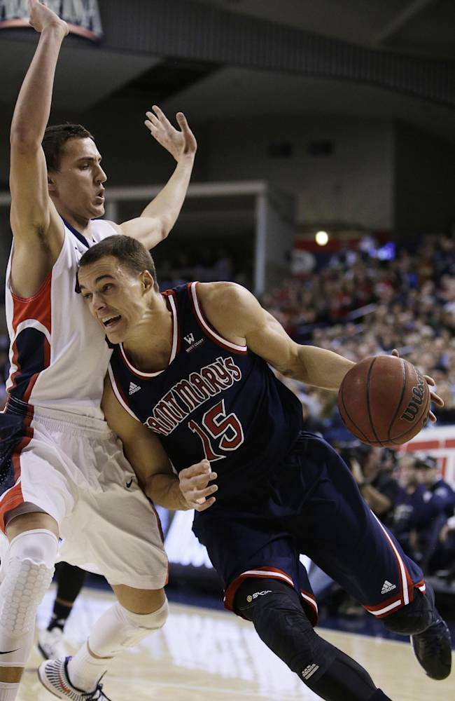 No. 24 Gonzaga beats Saint Mary's 73-51
