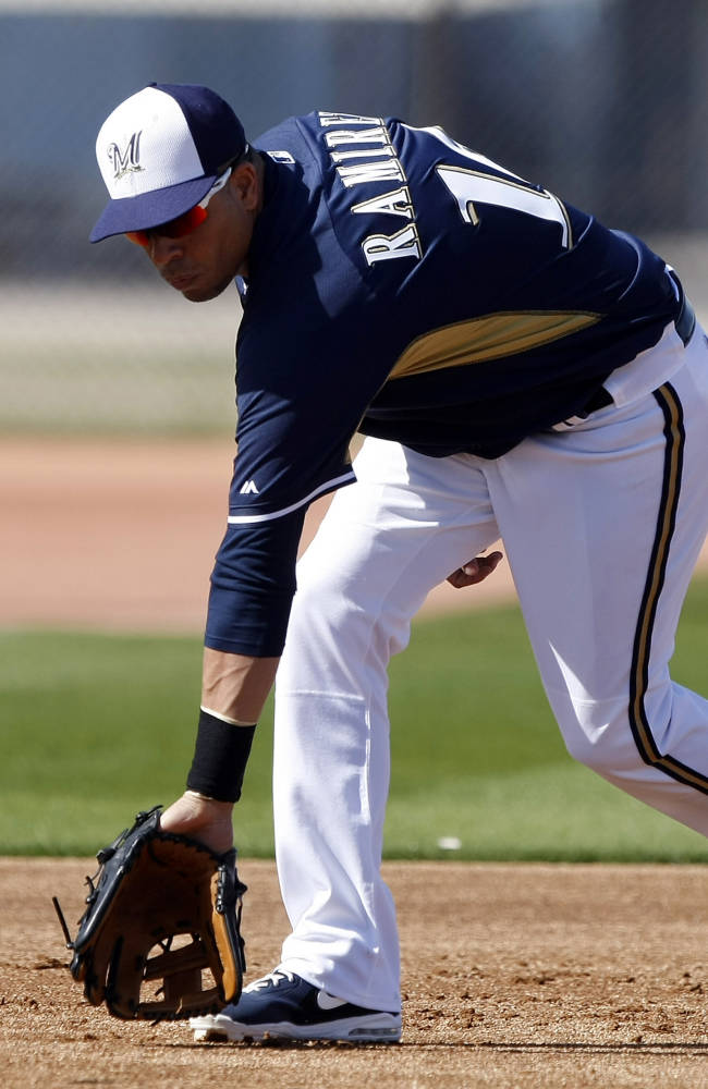 Ramirez eases into Brewers camp after surgery