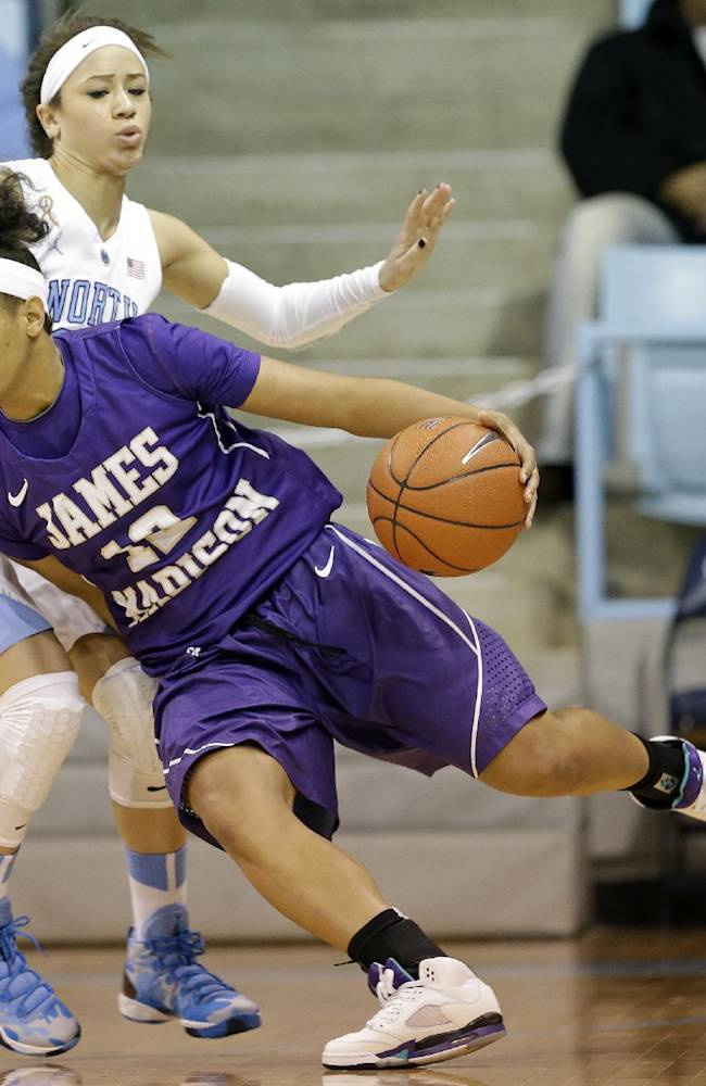 No. 10 UNC women edges James Madison 74-71