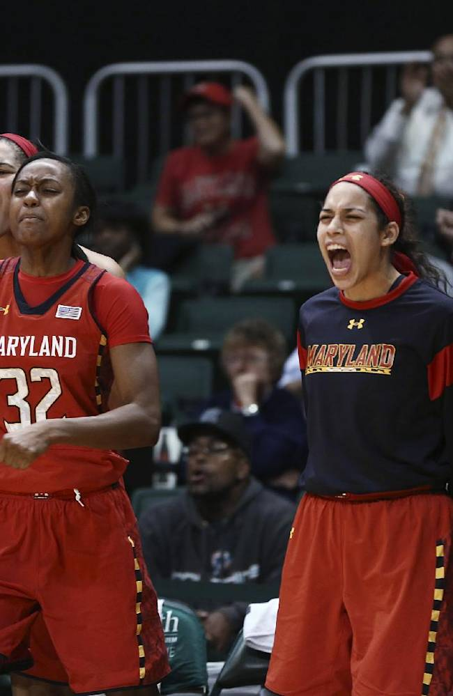 Maryland players celebrate during the final minute of an NCAA college basketball game against Miami in Coral Gables, Fla., Thursday, Feb. 13, 2014. Maryland won 67-52