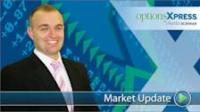 optionsXpress Morning Market Update - May 22 2013