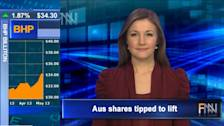 Aust Share Market Outlook - 09/05/13, 08:15am EST