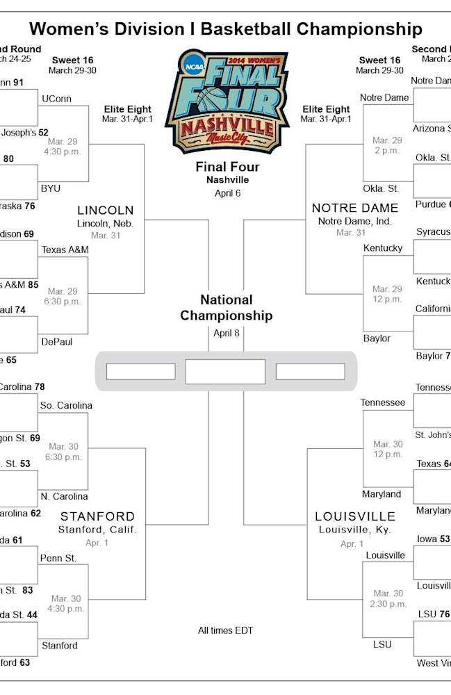 Bracket shows second round results for the 2014 NCAA Womens Division I Basketball Championship; 2c x 8 inches; 96.3 mm x 203 mm;