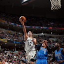 Source: Memphis G Calathes suspended for 20 games The Associated Press