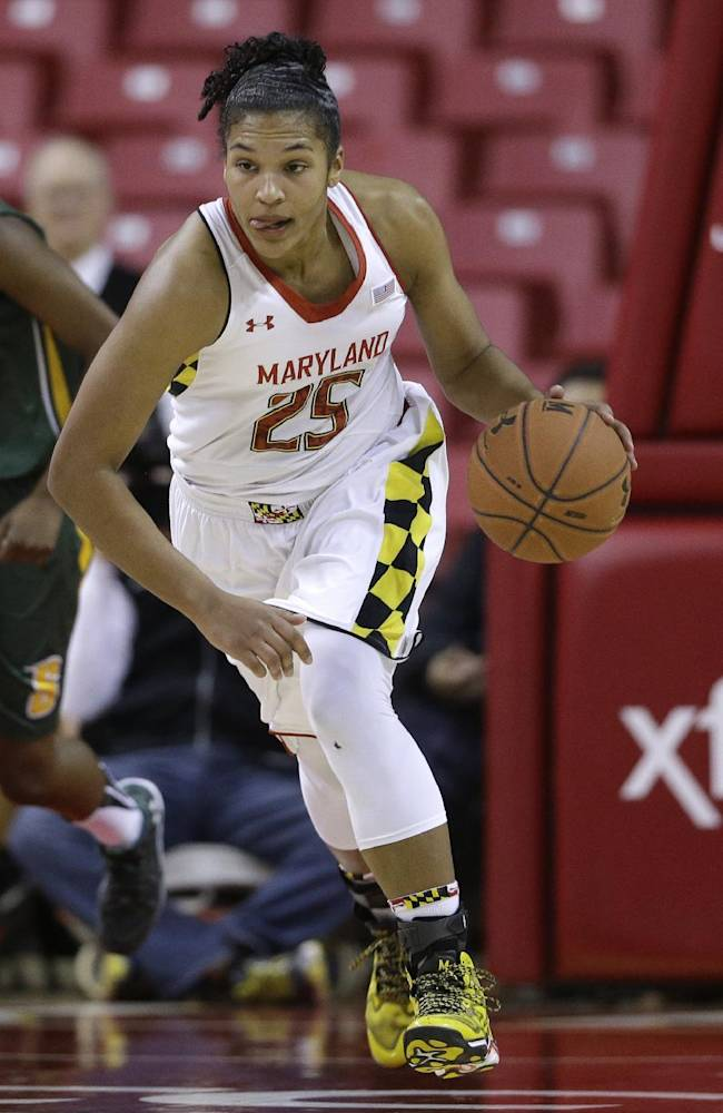 In this Dec. 9, 2013 file photo, Maryland forward Alyssa Thomas drives the ball in the second half of an NCAA college basketball game against Siena in College Park, Md. Thomas is poised to become the school's leading scorer and rebounder, and Sunday her No. 25 will be raised to the rafters of Maryland's home court