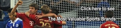 Click here for the most valuable sports brands