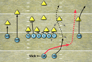 Vick base zone option play diagram