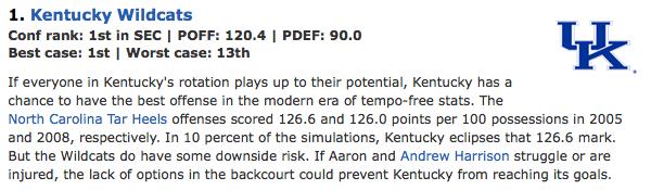 ESPN analyst's computer simulations rank Kentucky No. 1