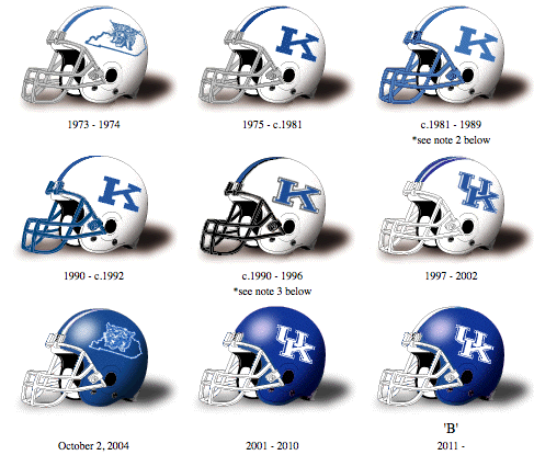 PHOTO: Kentucky helmets over the years
