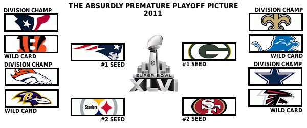 The completely non-premature 2012 playoff picture: Week 17
