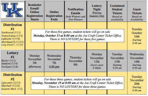 Kentucky basketball student ticket distribution information