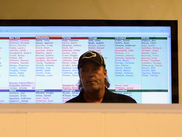 Shedding some light on Jim Buss' role in the Laker front office, and his buddy 'Chaz'