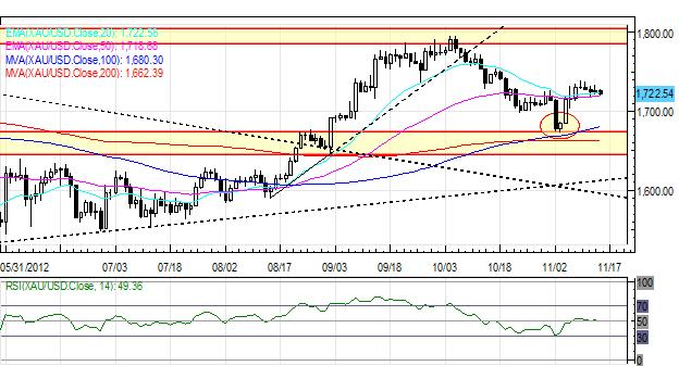 Forex_Japanese_Yen_Tanks_on_Unlimited_Easing_Concerns_Euro_Leads_Currency_Trading_Technical_Analysis_body_Picture_1.png, Forex: Japanese Yen Tanks on Unlimited Easing Concerns; Euro Leads