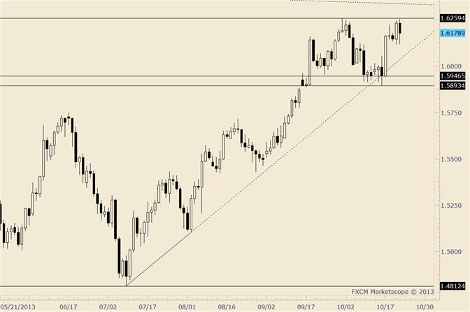 eliottWaves_gbp-usd_1_body_gbpusd.png, GBP/USD Key Reversal after Rejection at Early Month High